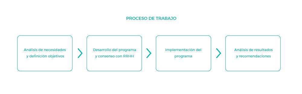 proceso_formacion